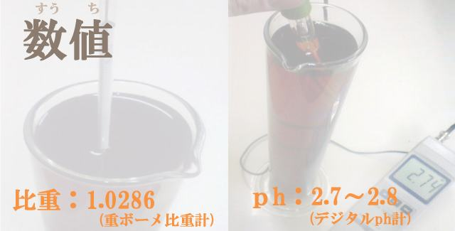 木酢液比重&ph